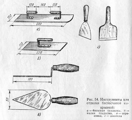 инструменты для накрывки стен своими руками