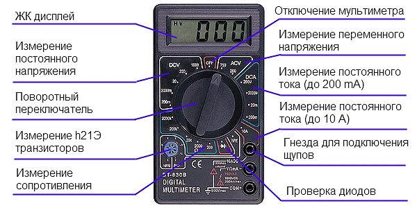 Как прозвонить проводку мультиметром