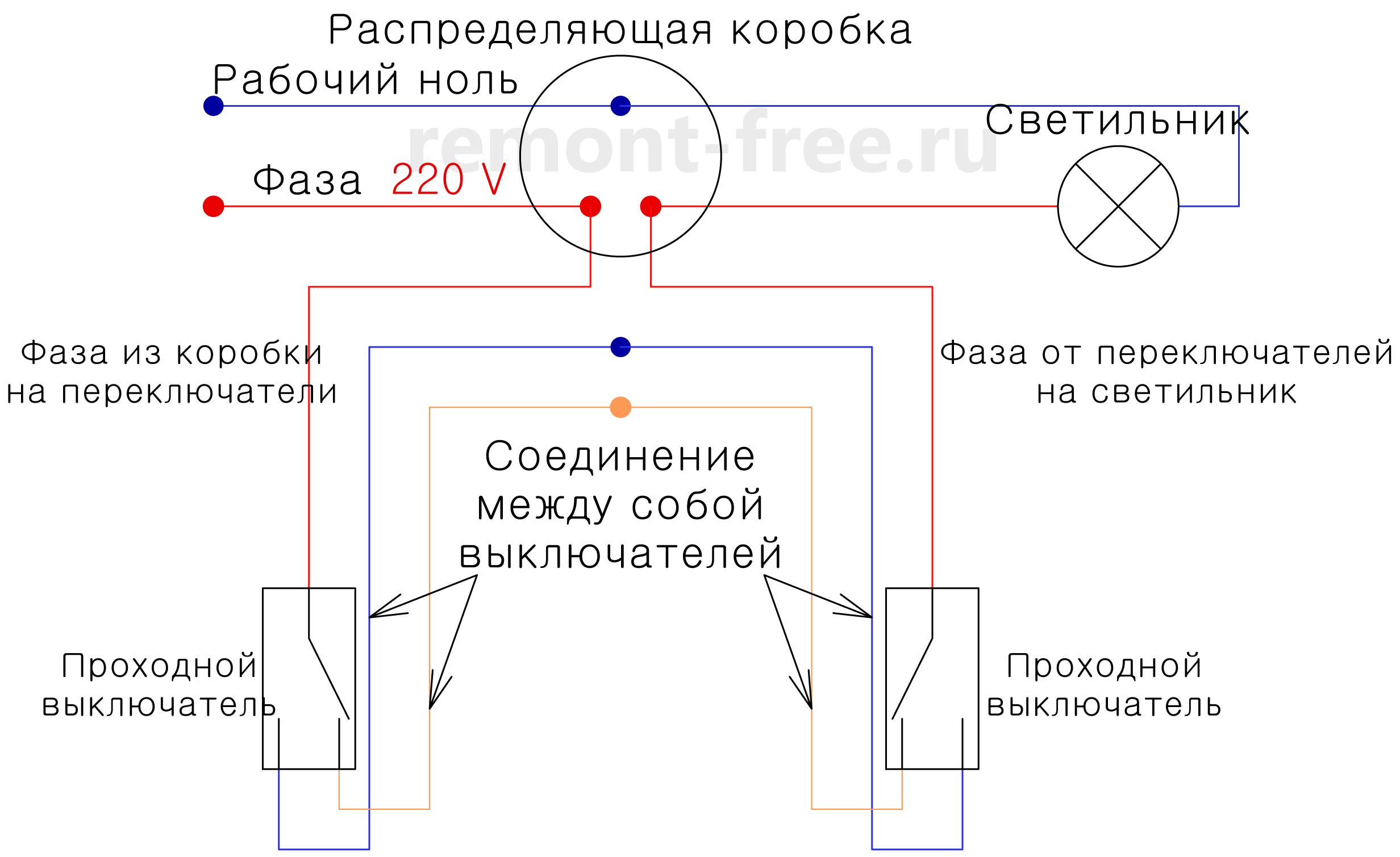 Схема подключения проходного выключателя в квартире